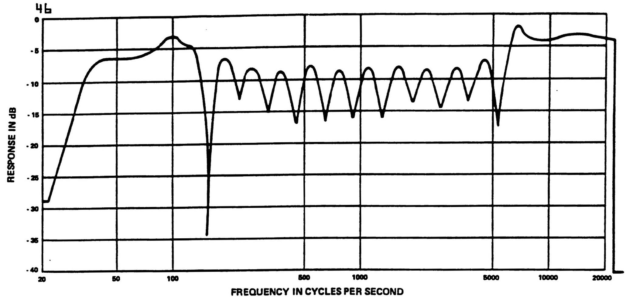 914 Moog Inductor